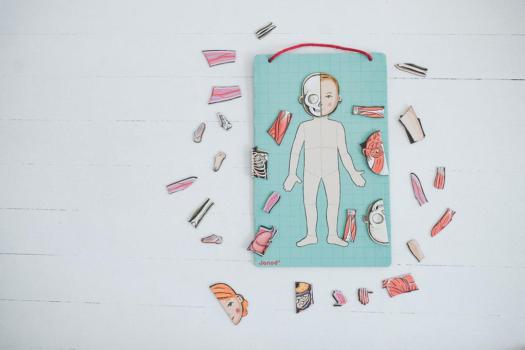 ewa przedpełska fotografia reklamowa komercyjna warszawa